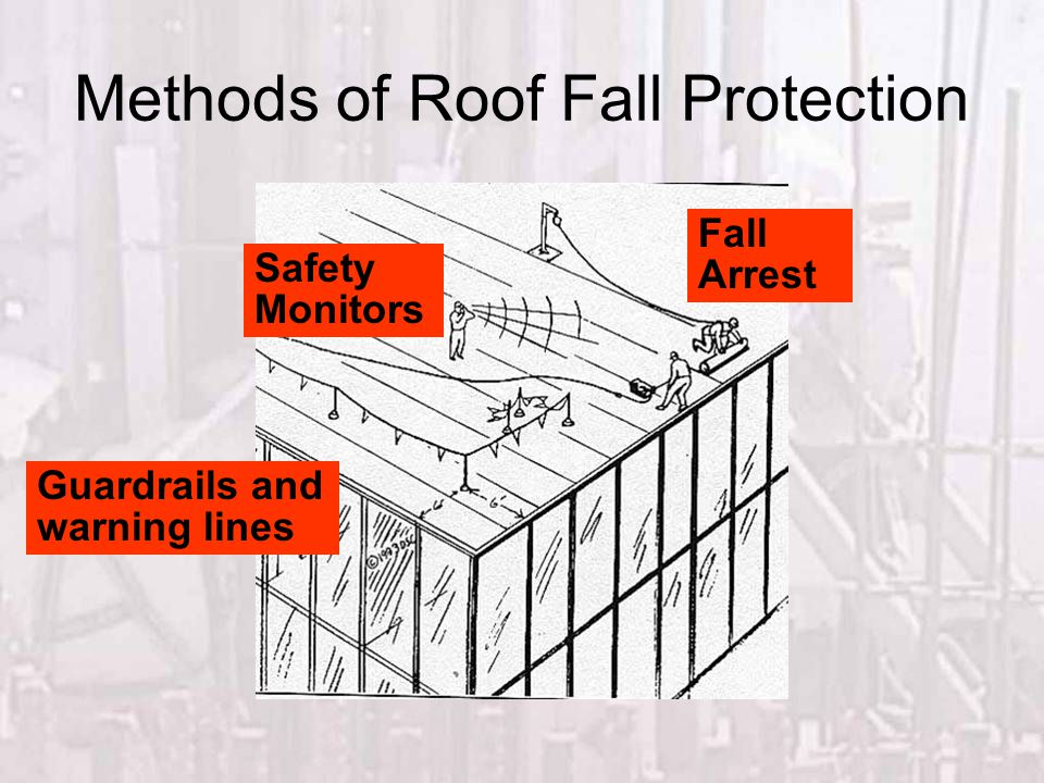 Methods of Roof Fall Protection