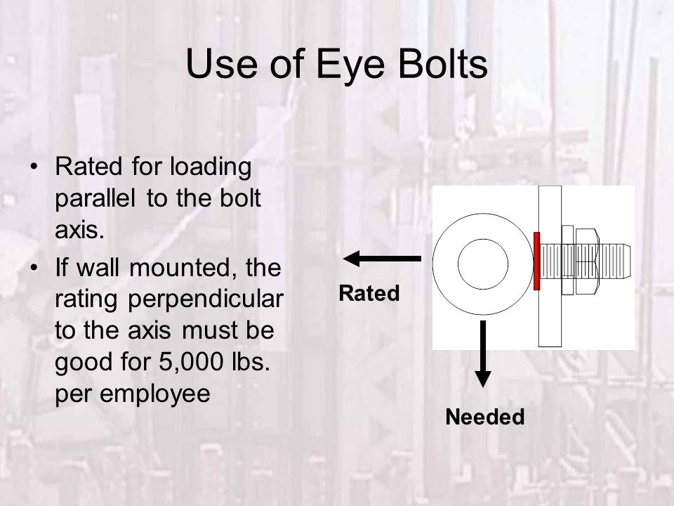 Use of Eye Bolts Rated for loading parallel to the bolt axis.