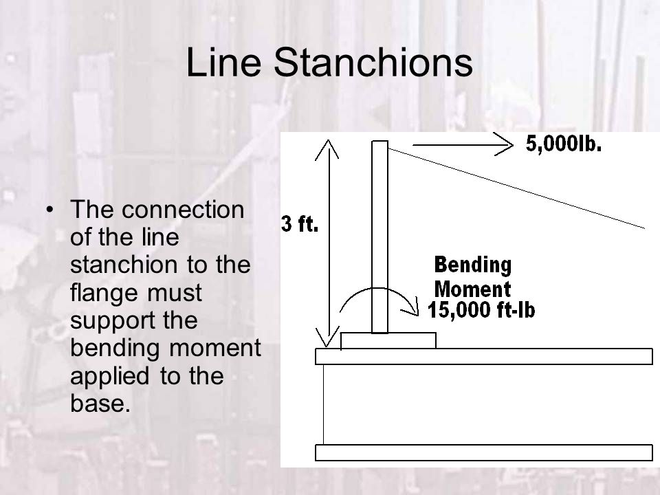 Fall Protection Line Stanchions. The connection of the line stanchion to the flange must support the bending moment applied to the base.