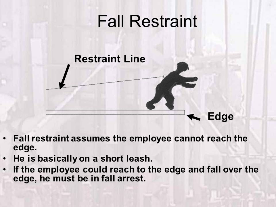 Fall Restraint Restraint Line Edge