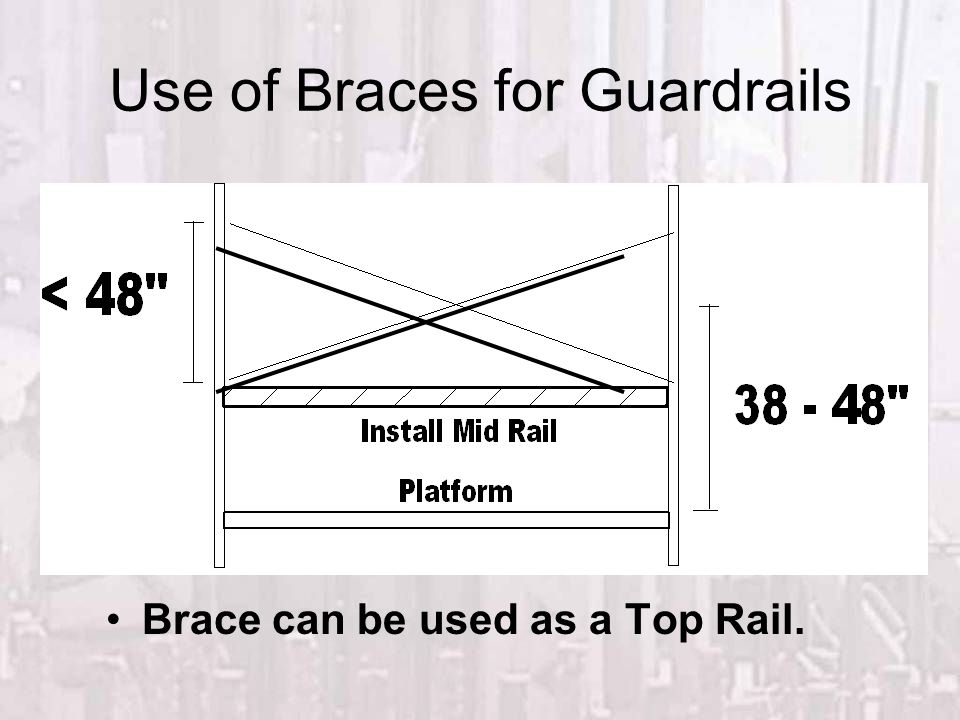 Use of Braces for Guardrails