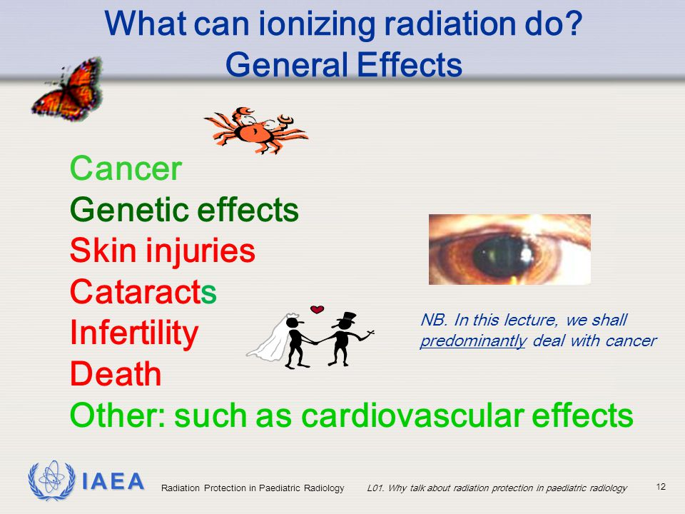 What can ionizing radiation do General Effects