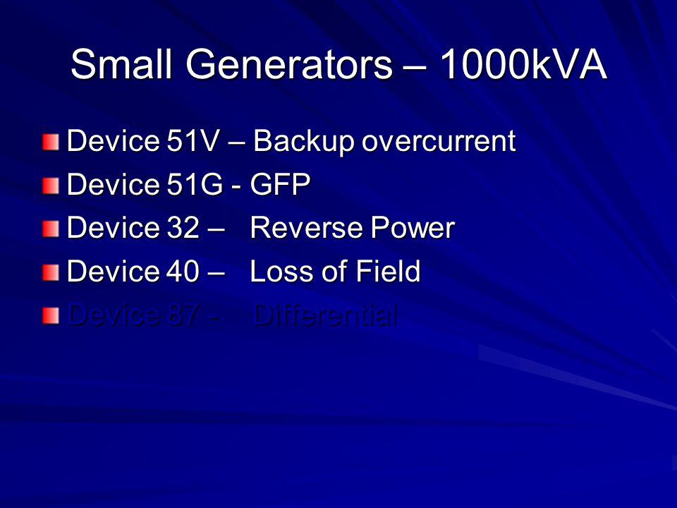 Small Generators – 1000kVA Device 51V – Backup overcurrent