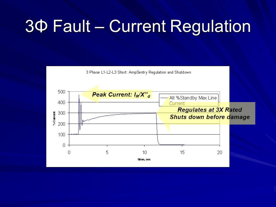 3Φ Fault – Current Regulation