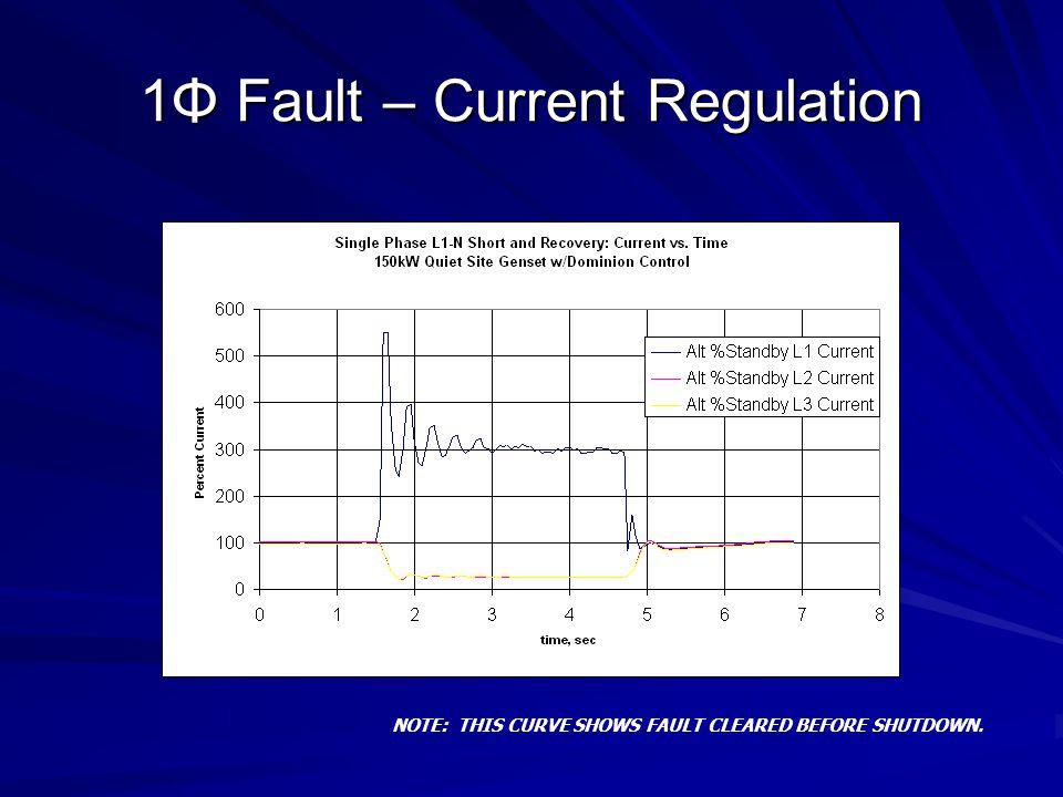 1Φ Fault – Current Regulation