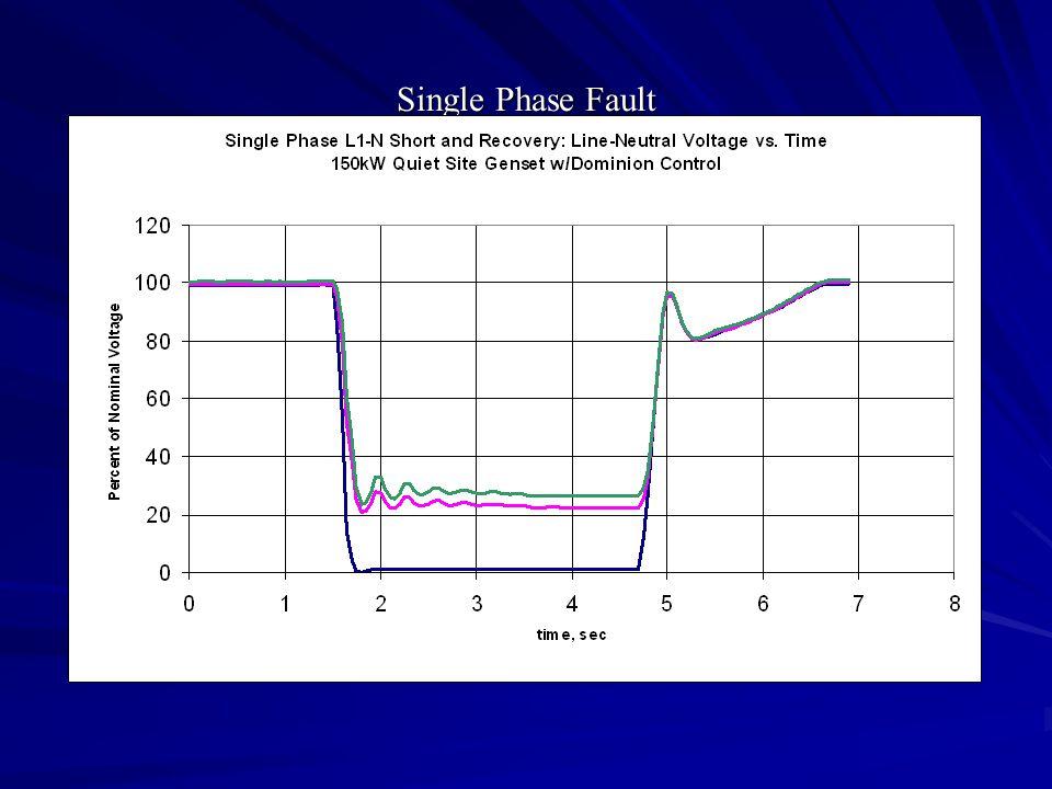 Single Phase Fault