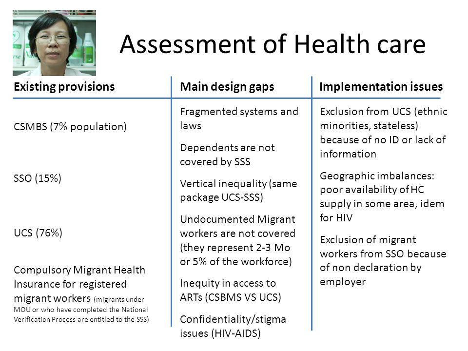 Assessment of Health care