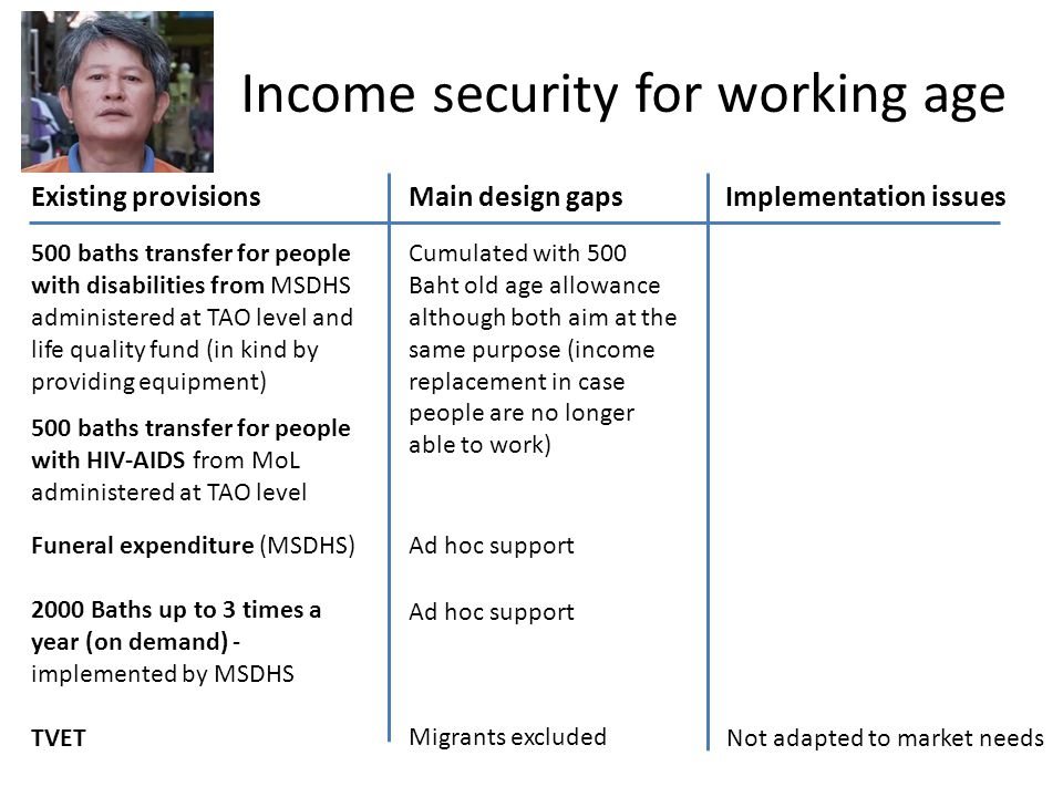 Income security for working age