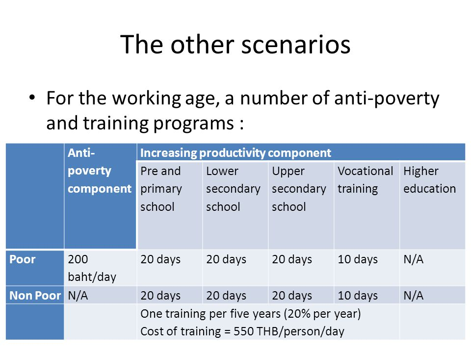 The other scenarios For the working age, a number of anti-poverty and training programs : Anti-poverty component.