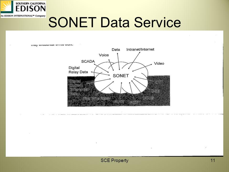 SONET Data Service SCE Property