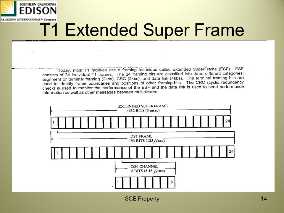 T1 Extended Super Frame SCE Property