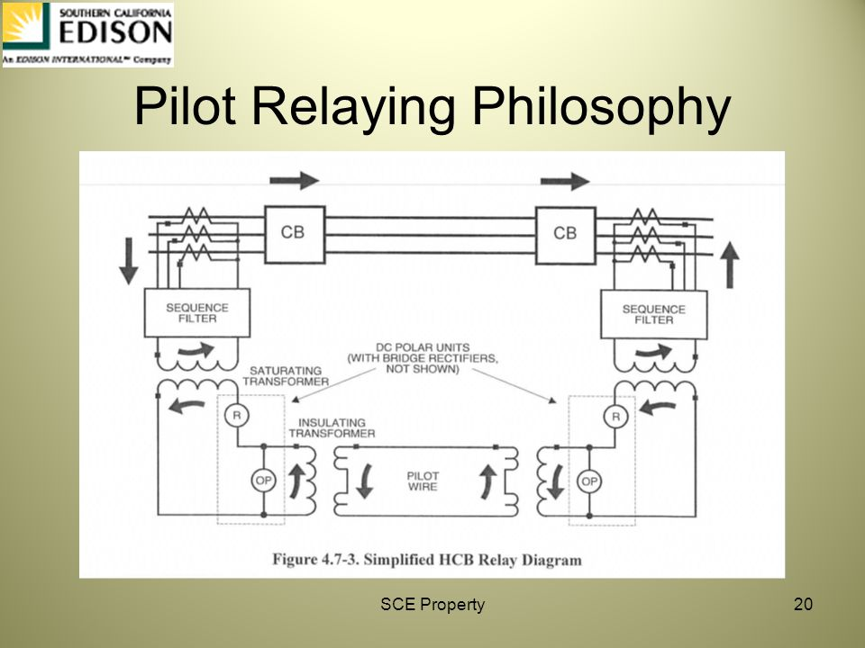 Pilot Relaying Philosophy on Relay Headlight Wiring Diagram