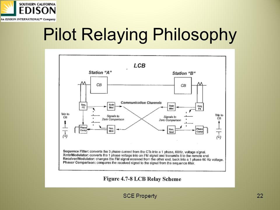 Pilot Relaying Philosophy