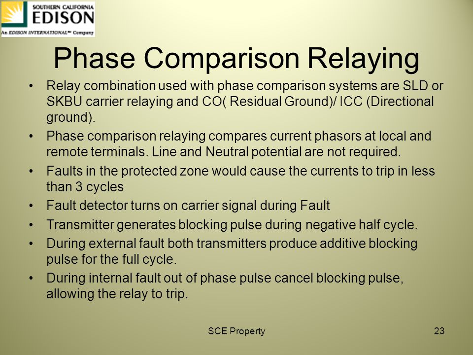Phase Comparison Relaying