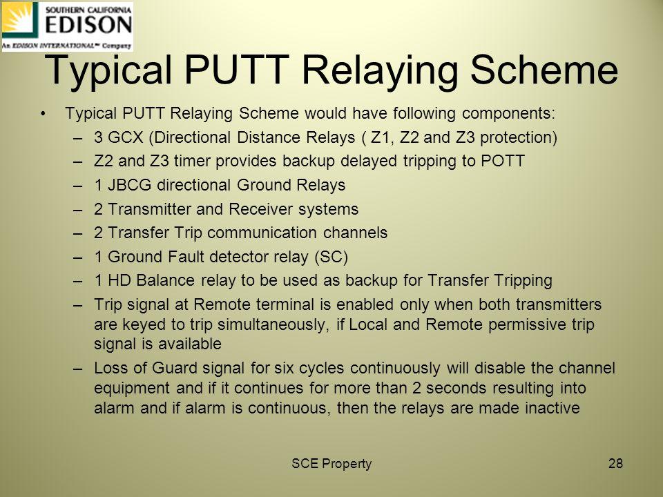 Typical PUTT Relaying Scheme