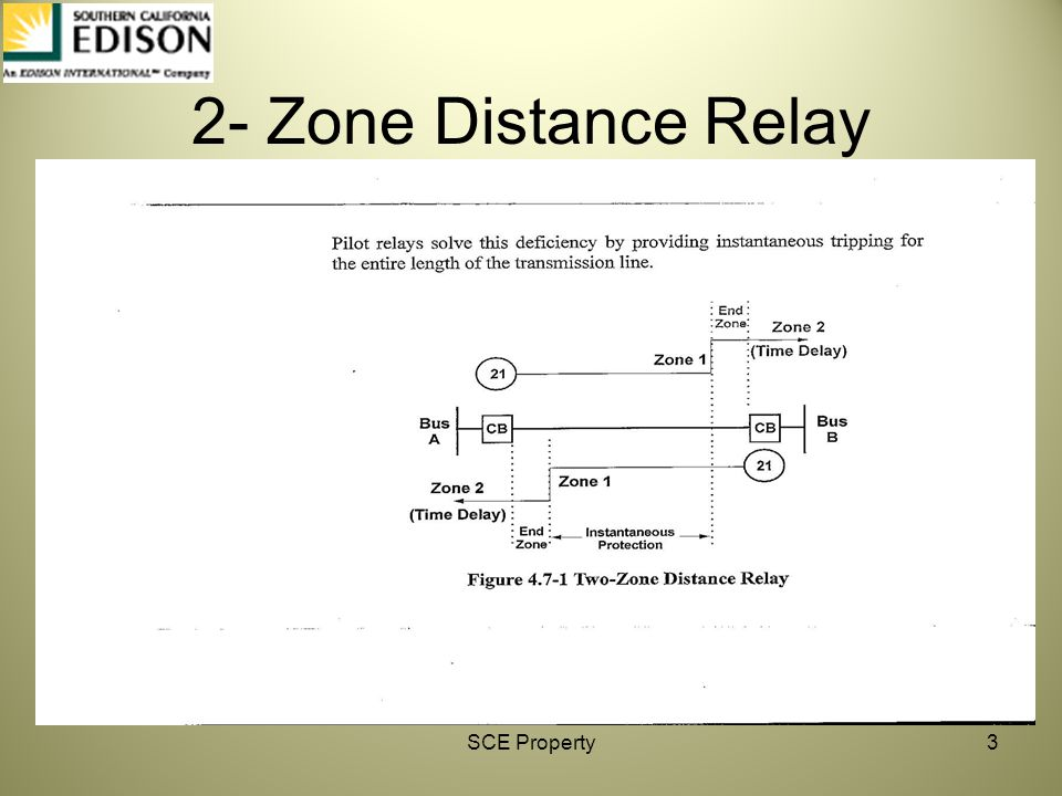 2- Zone Distance Relay SCE Property