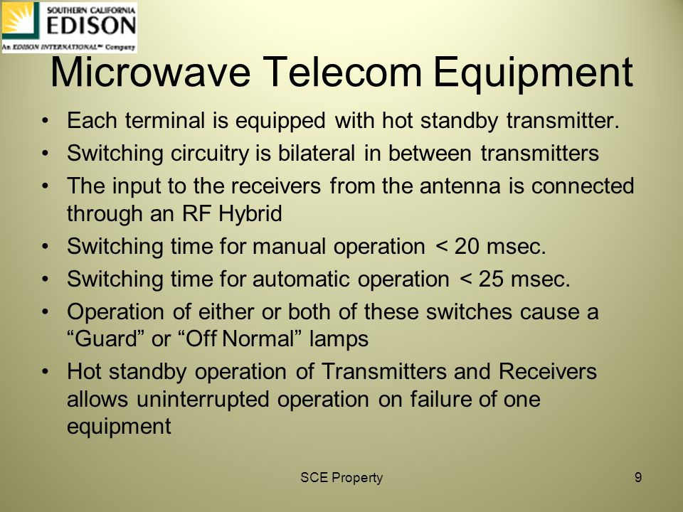 Microwave Telecom Equipment
