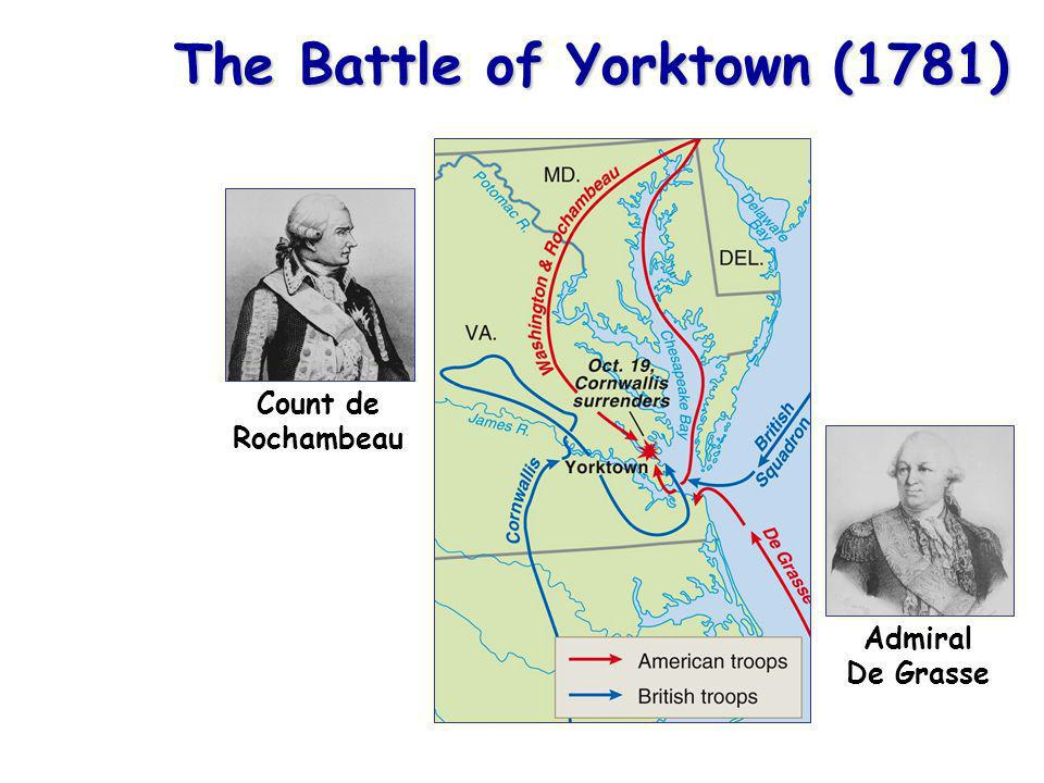 The Battle of Yorktown (1781)