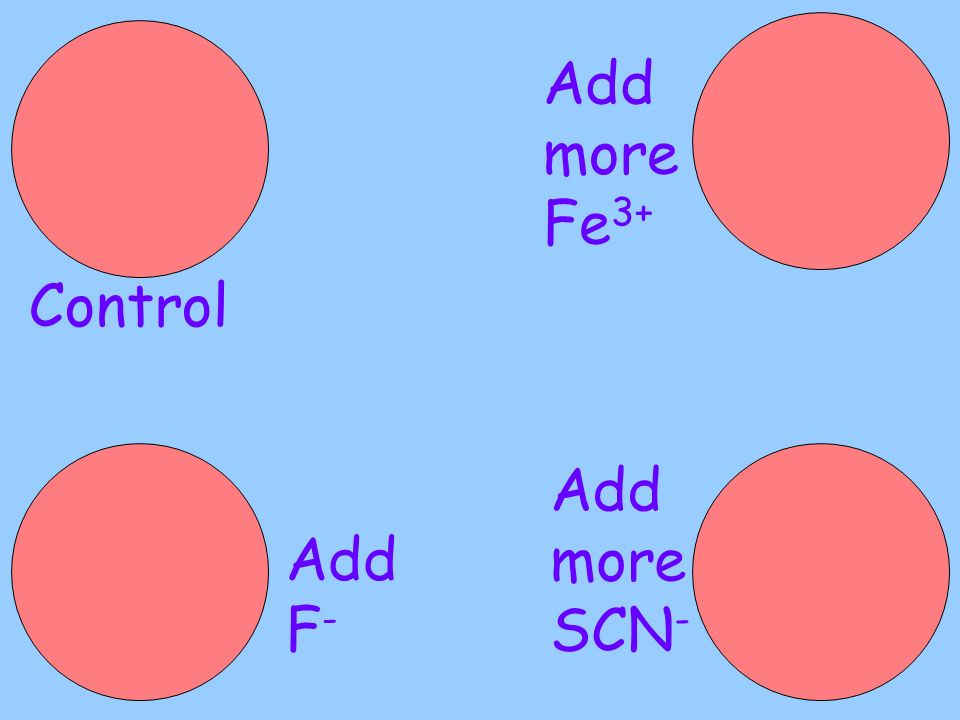 Add more Fe3+ Control Add more SCN- Add F-
