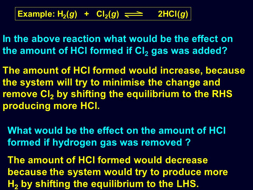 Example: H2(g) + Cl2(g) 2HCl(g)