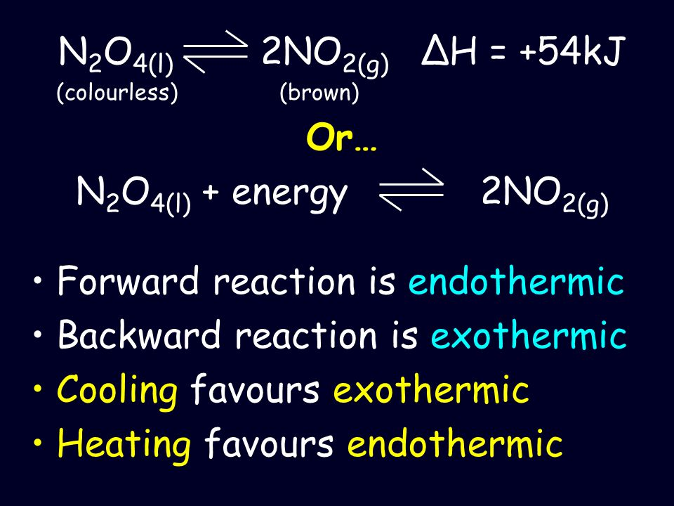 Forward reaction is endothermic Backward reaction is exothermic
