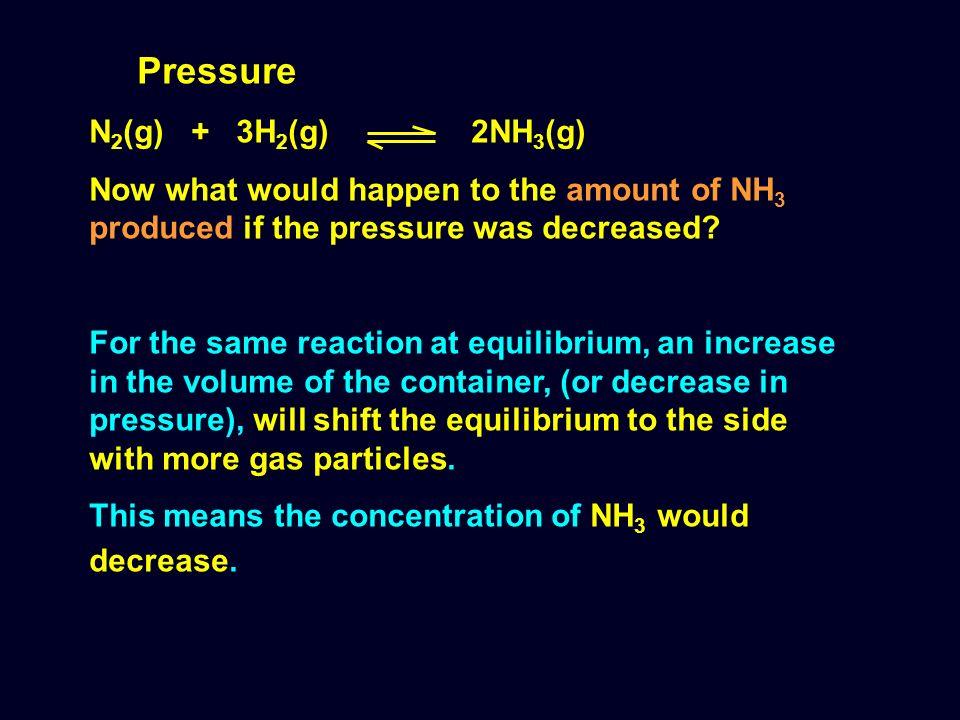 Pressure N2(g) + 3H2(g) 2NH3(g)