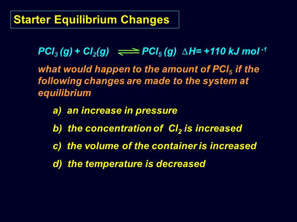 Starter Equilibrium Changes