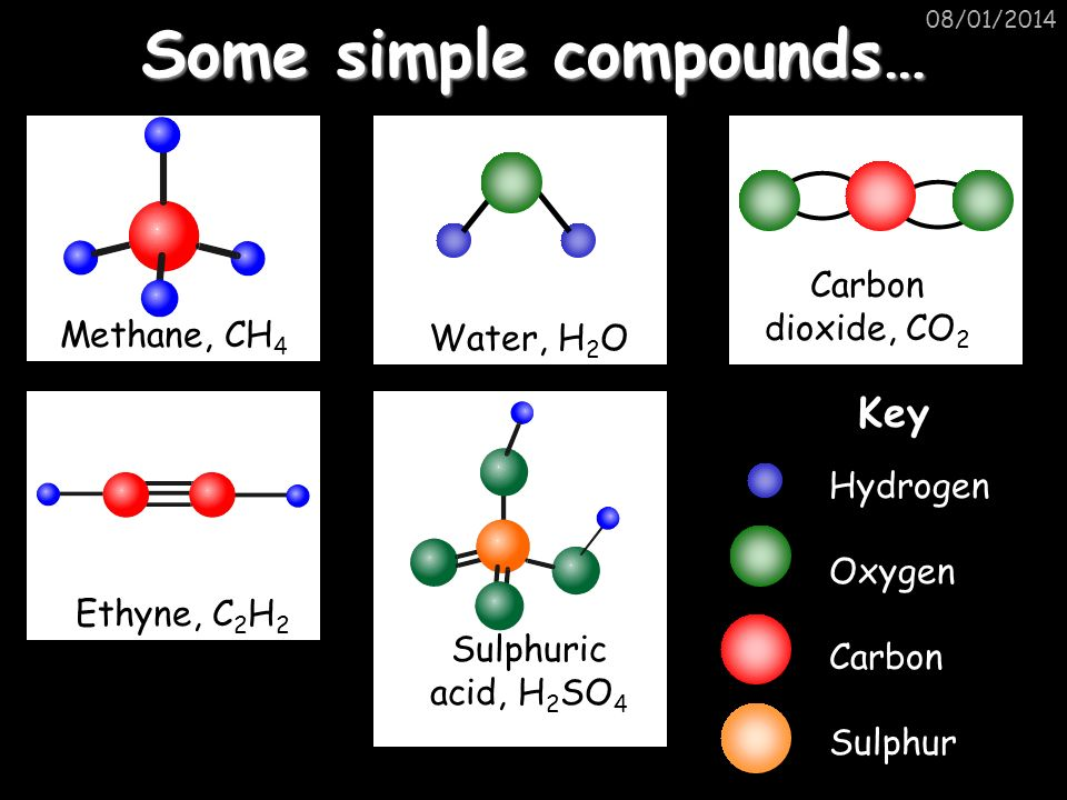 Some simple compounds…