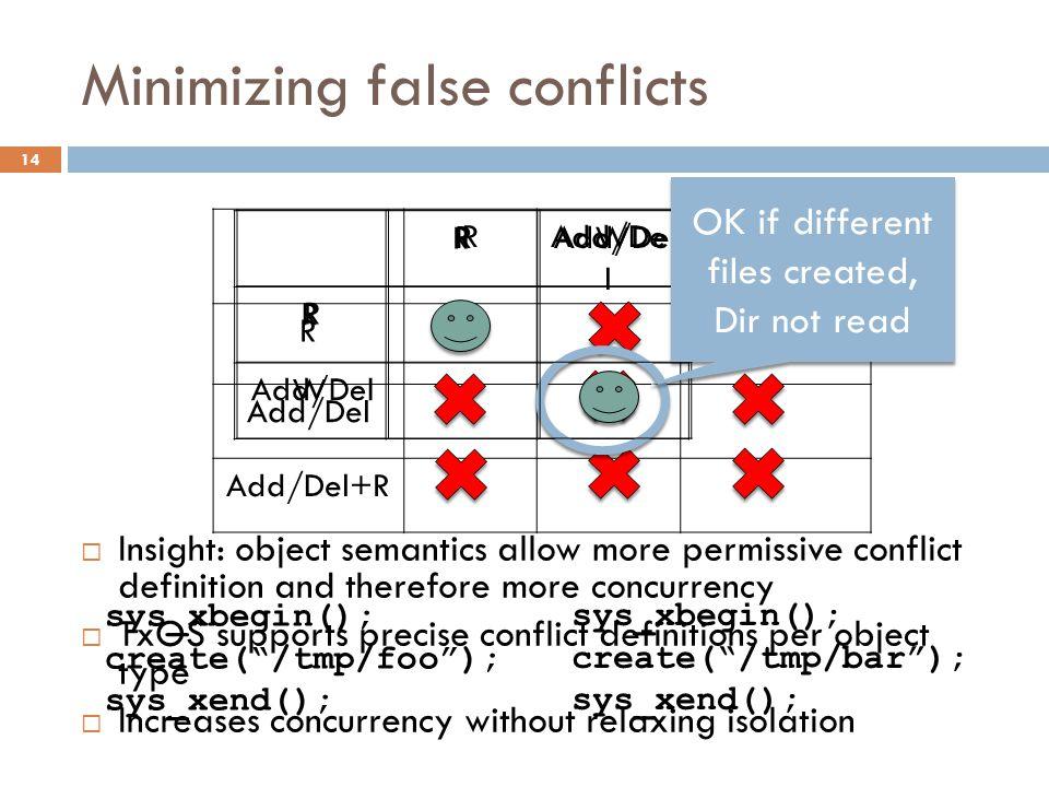 Minimizing false conflicts