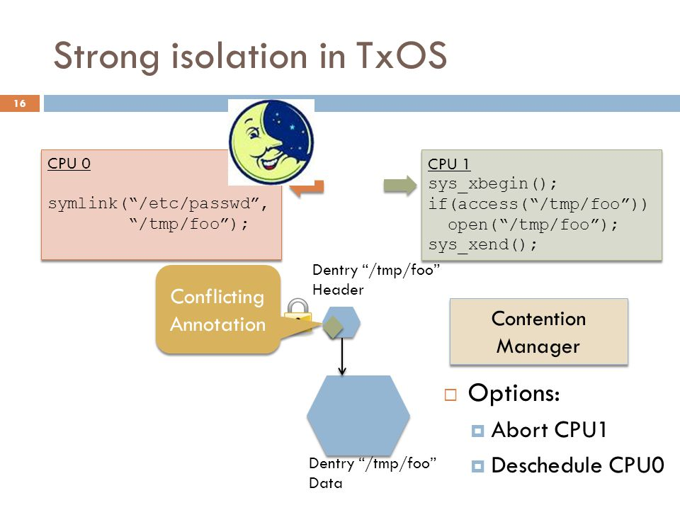 Strong isolation in TxOS
