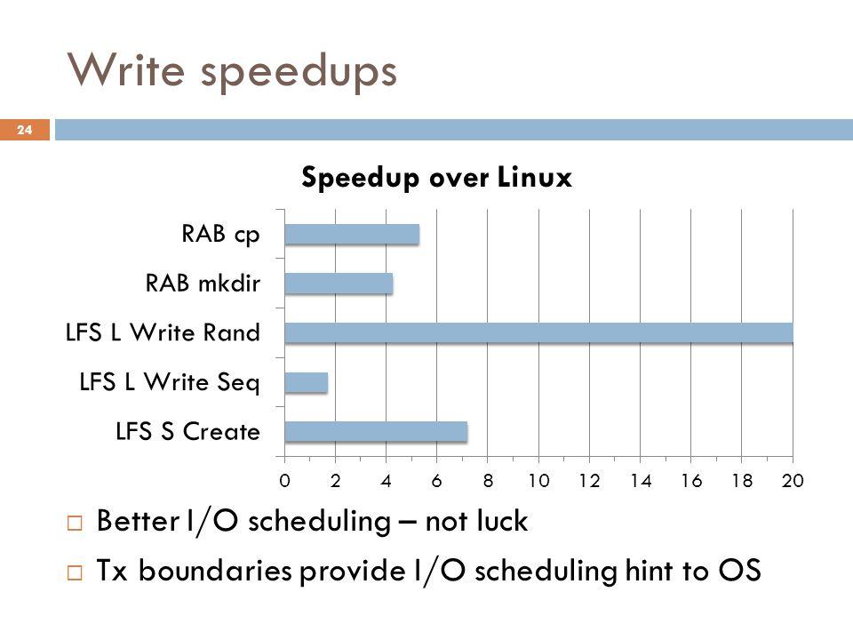 Write speedups Better I/O scheduling – not luck