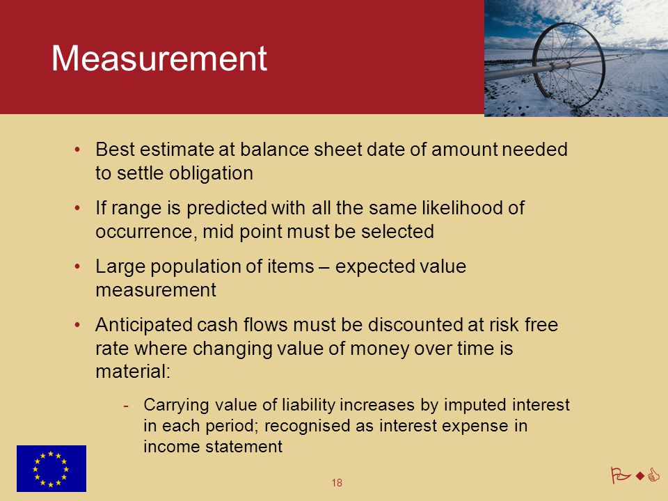 Measurement Best estimate at balance sheet date of amount needed to settle obligation.