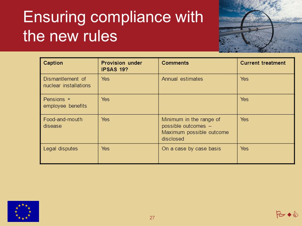 Ensuring compliance with the new rules