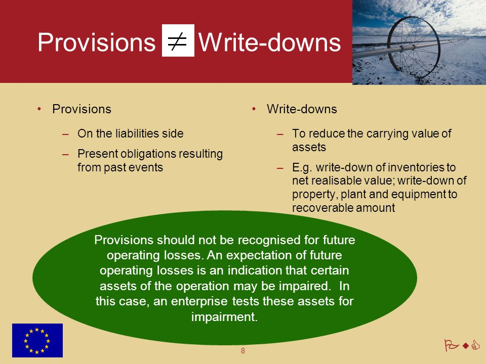Provisions Write-downs