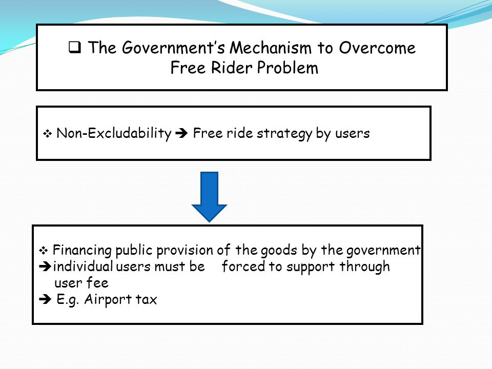 The Government's Mechanism to Overcome