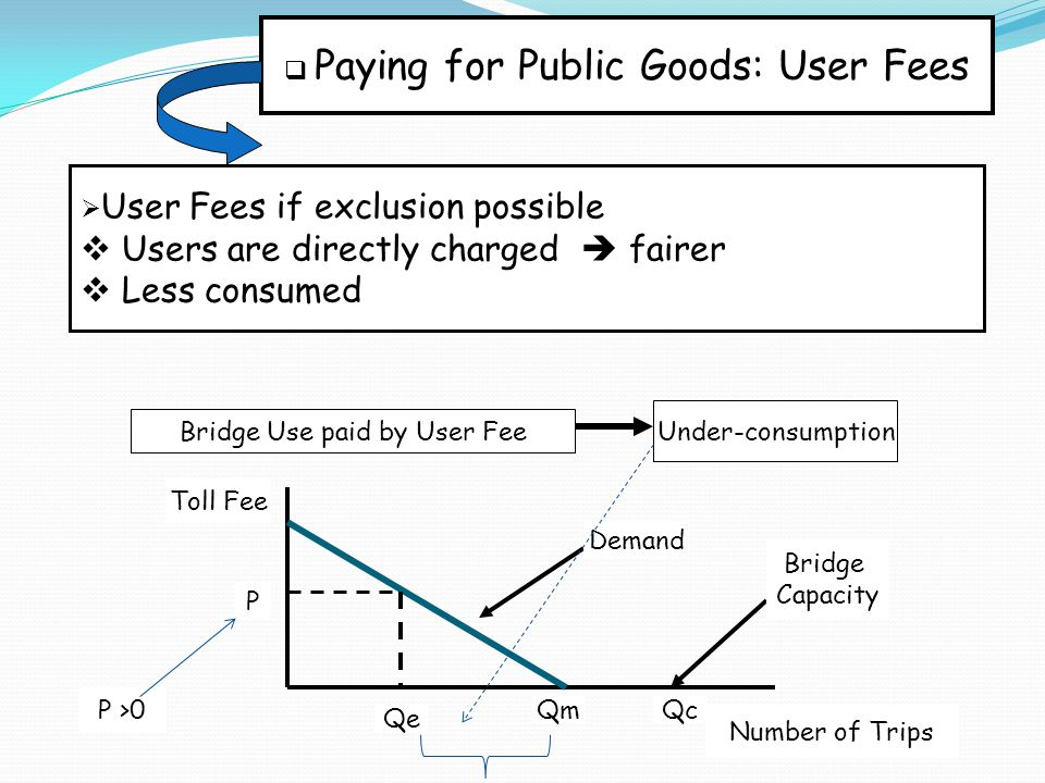 Users are directly charged  fairer Less consumed