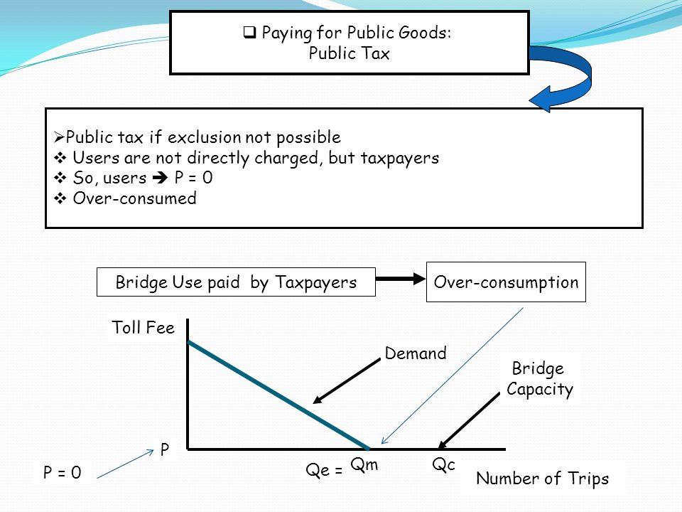 Paying for Public Goods: Public Tax