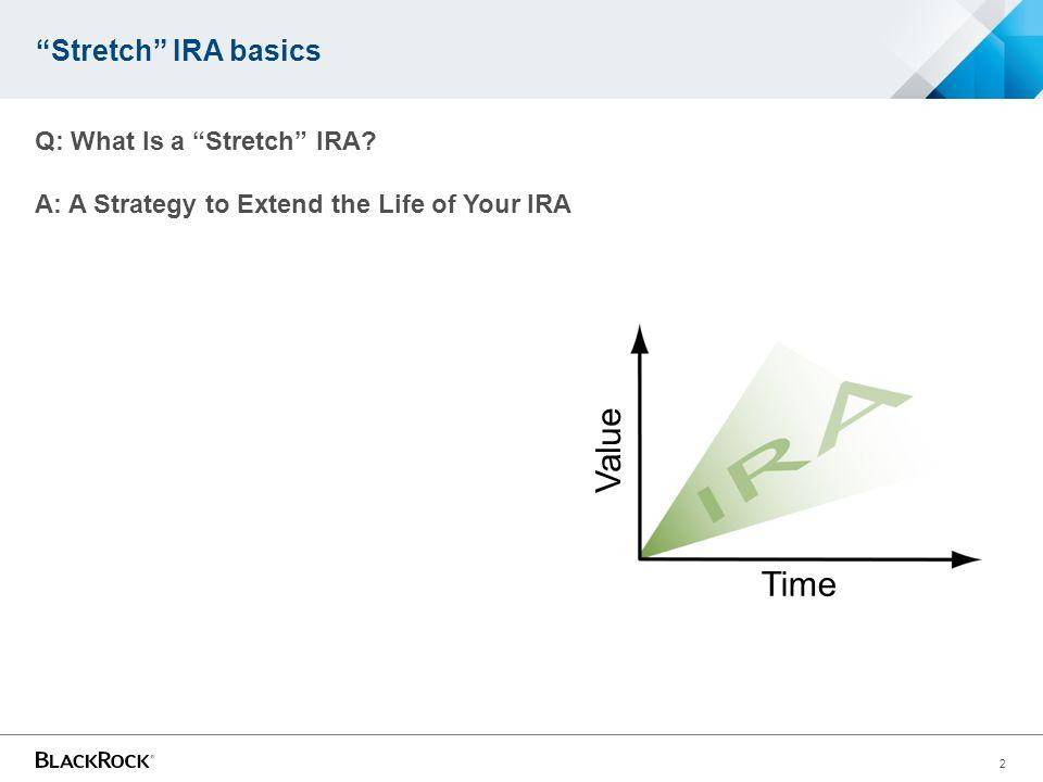 Value Time Stretch IRA basics