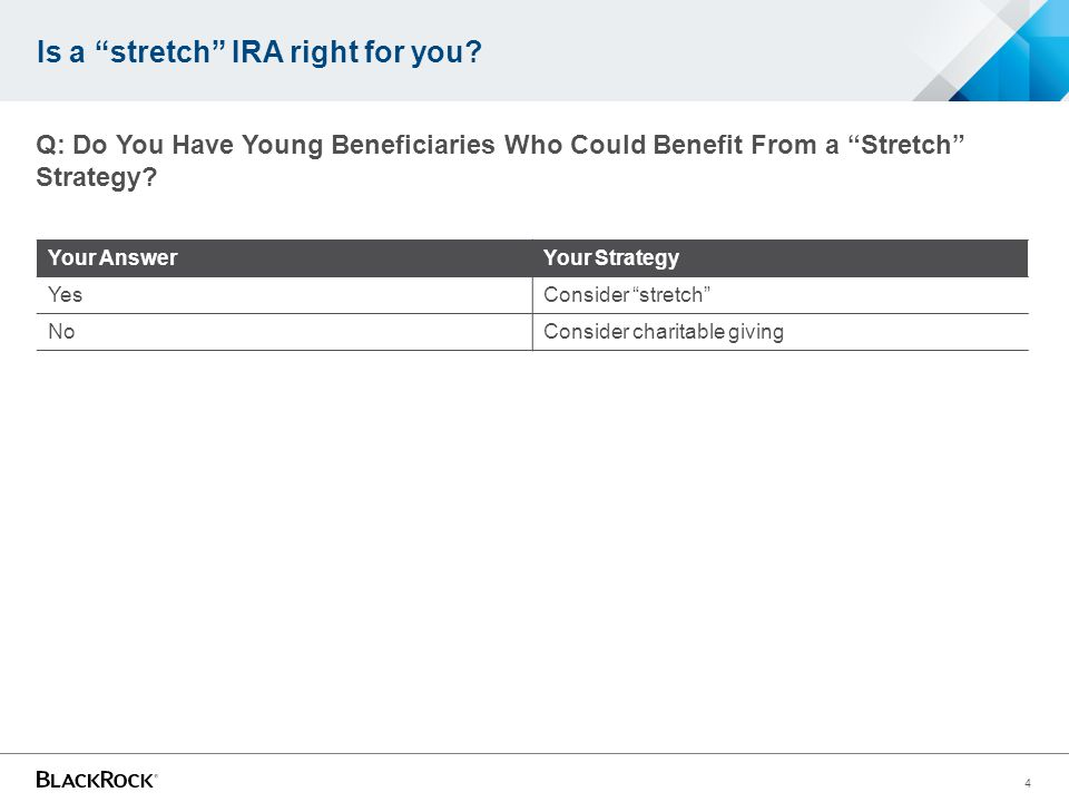 Is a stretch IRA right for you