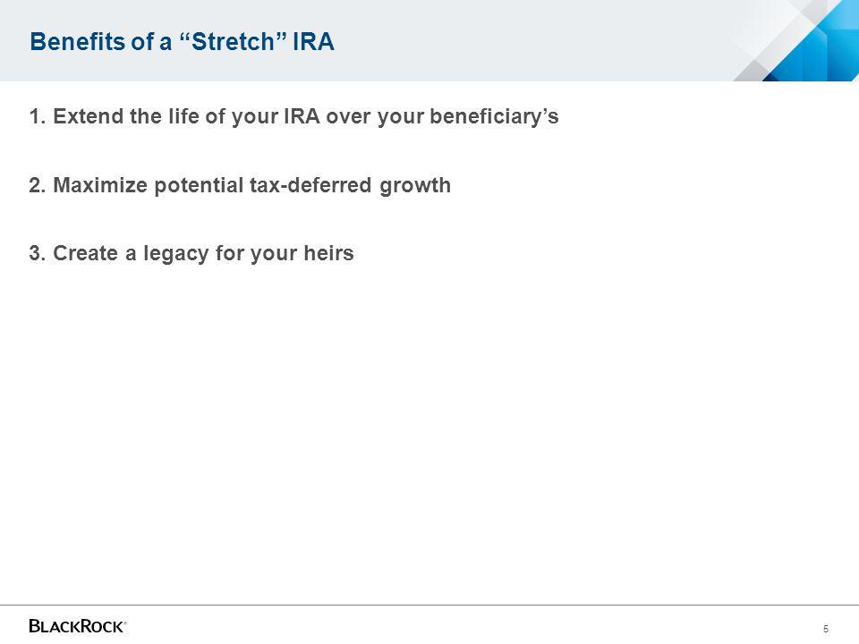 Benefits of a Stretch IRA