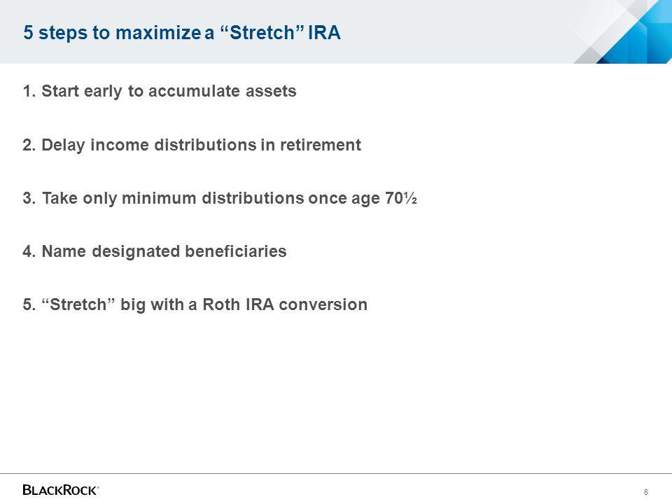 5 steps to maximize a Stretch IRA