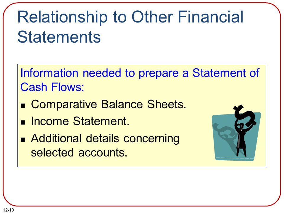 Relationship to Other Financial Statements