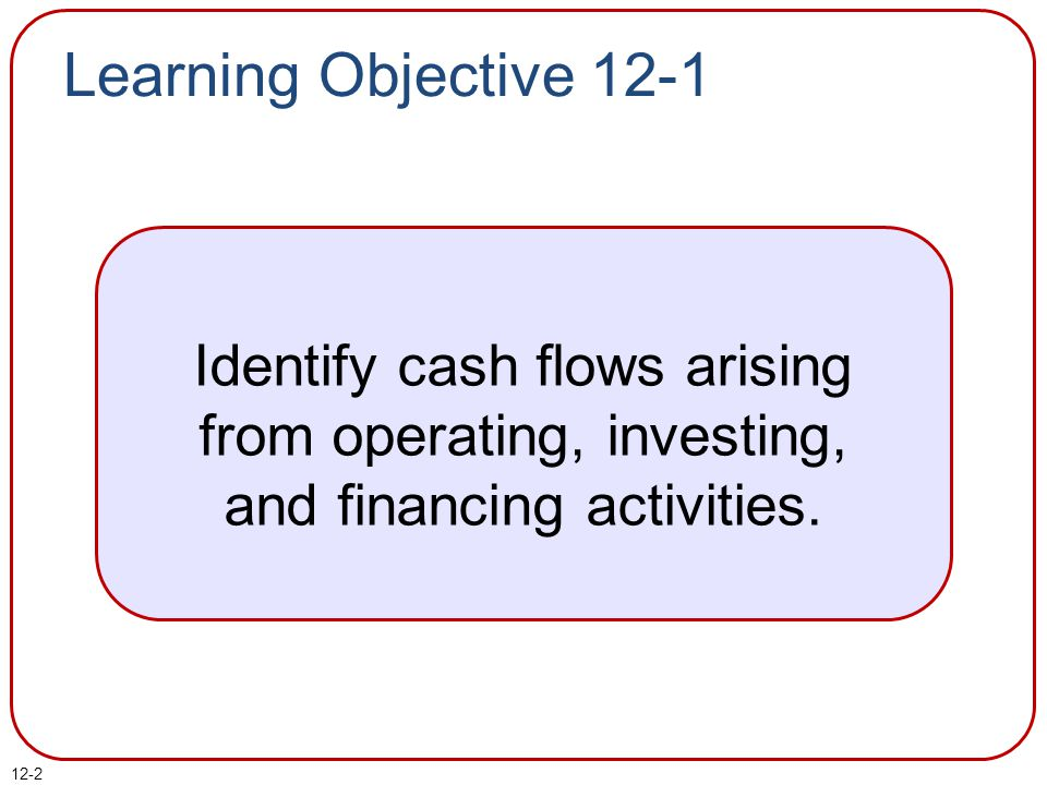 Learning Objective 12-1 Identify cash flows arising from operating, investing, and financing activities.