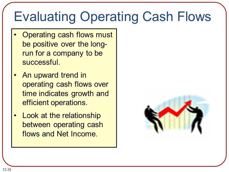 Evaluating Operating Cash Flows