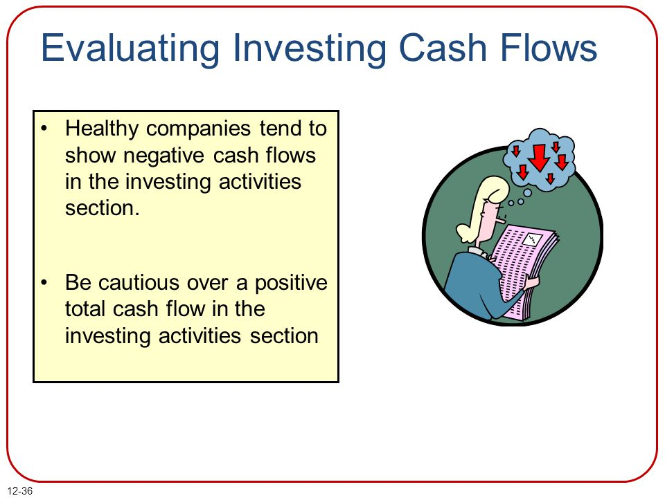 Evaluating Investing Cash Flows