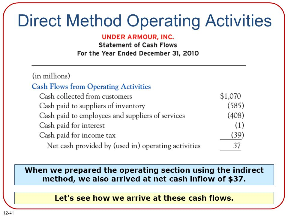 Direct and Indirect Presentations of Cash Flows