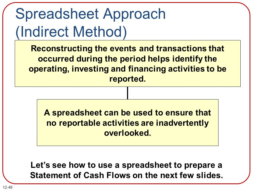 Spreadsheet Approach (Indirect Method)