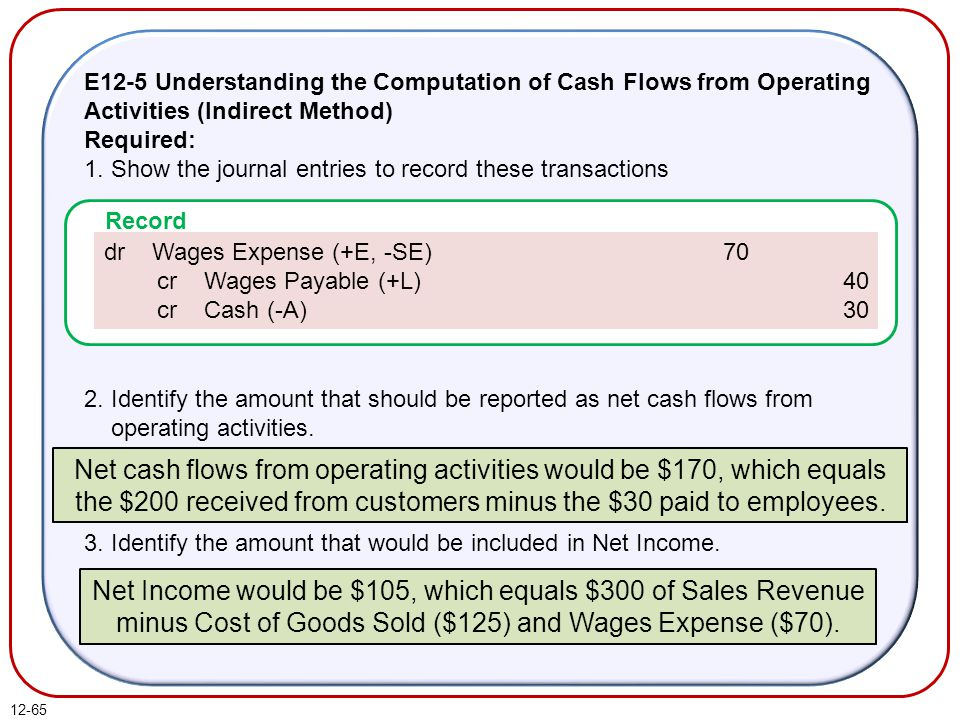 E12-5 Understanding the Computation of Cash Flows from Operating Activities (Indirect Method)