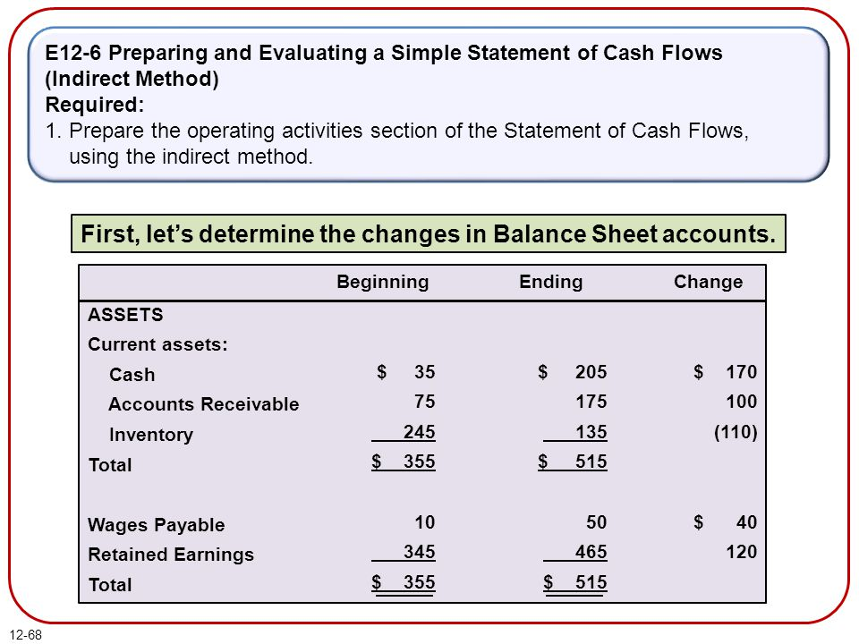 First, let's determine the changes in Balance Sheet accounts.
