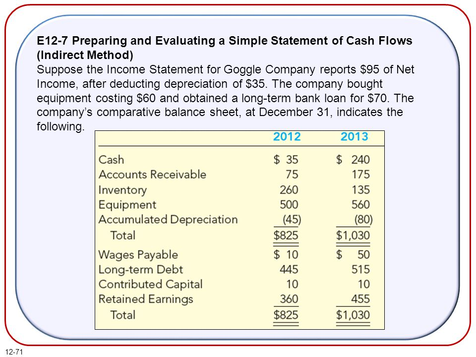 E12-7 Preparing and Evaluating a Simple Statement of Cash Flows